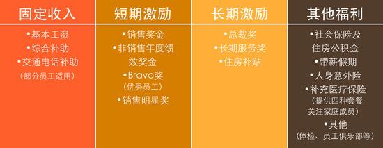 连锁餐饮分店组织结构图